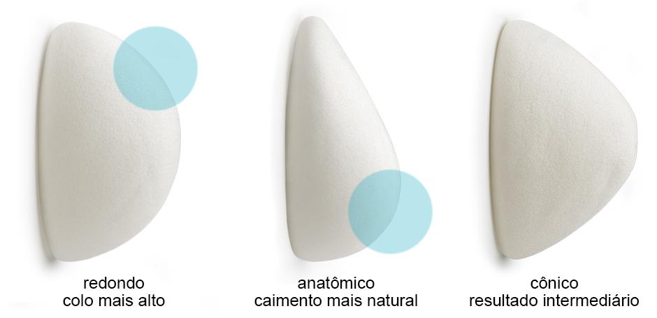 Forma dos  Implantes Mamários
